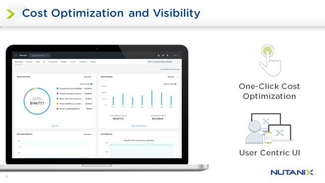 Nutanix Beam Cost Optimization