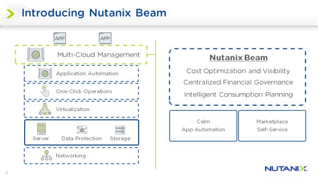 Nutanix Beam NTC